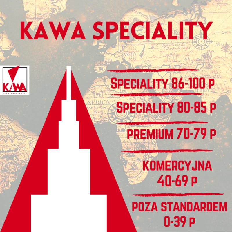Lavazza kontra Sppeciality